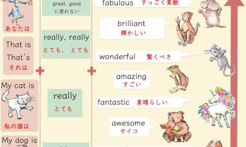 英語の褒め言葉の一覧