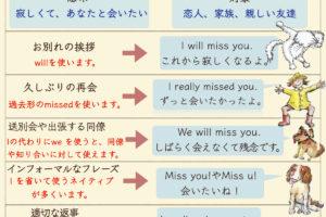 I miss you.の意味とは