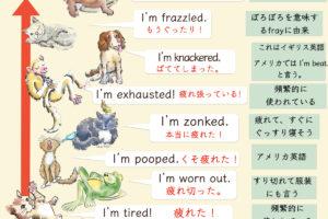 疲れたときの英語