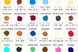 英語の色の見本