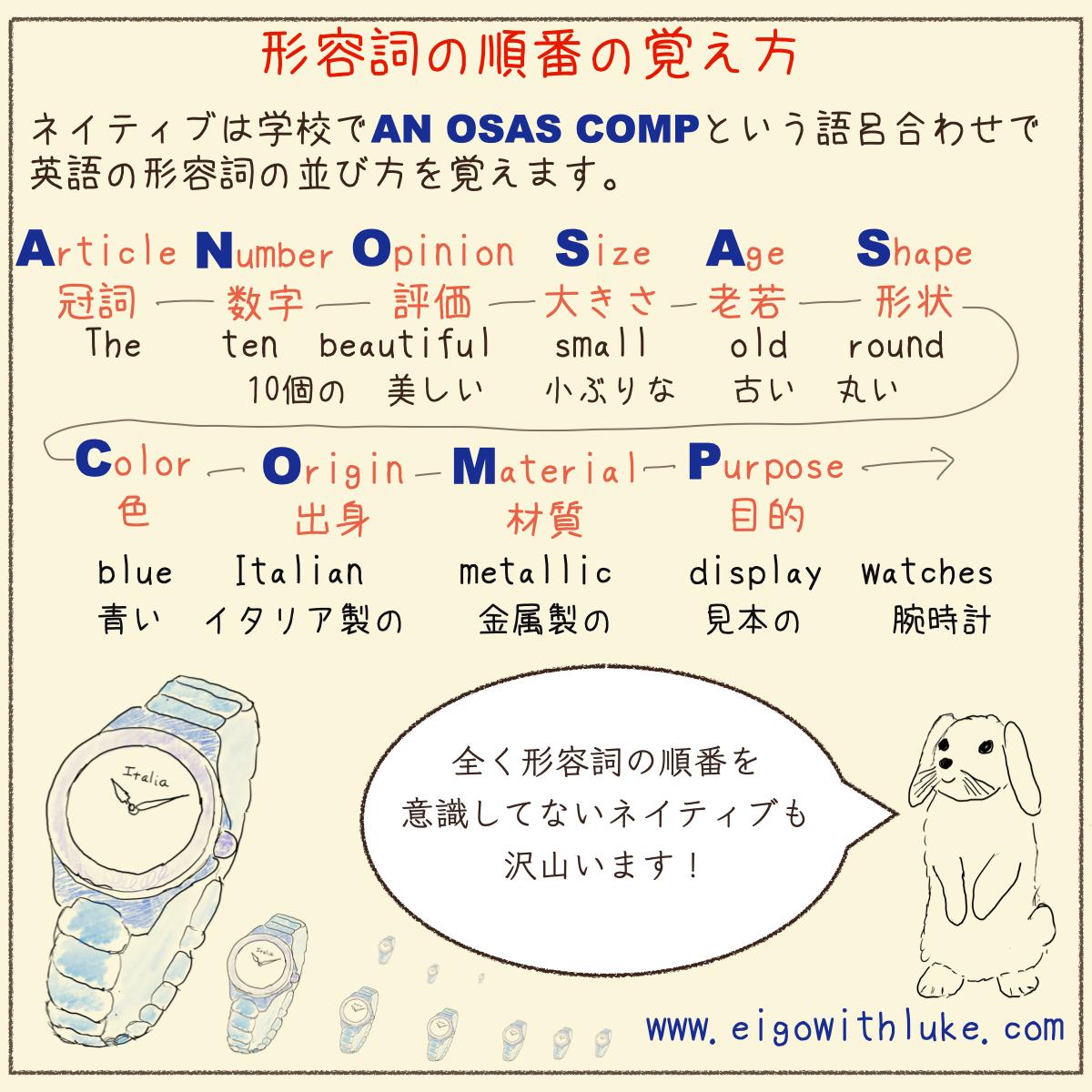 英語の形容詞の順番はなんでしょうか?